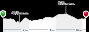 profil 6 km